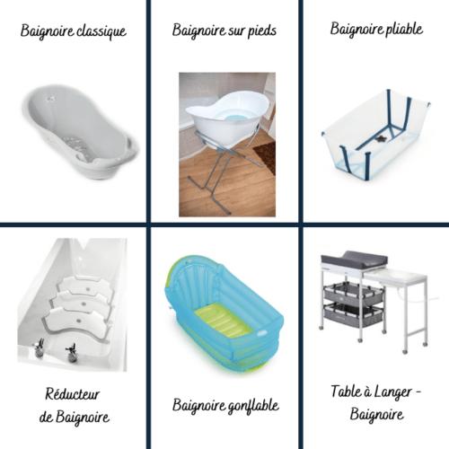 Quelle Baignoire pour laver bébé ?